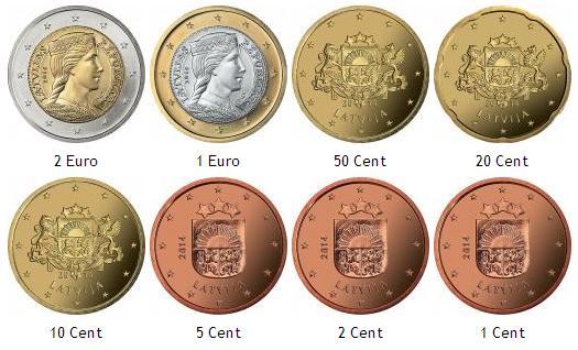 Lettland Euromünzen Satz 2014 Münzangebote